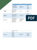 API 1 Medicina Laboral