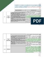 actualización trafico.pdf
