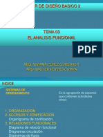 El Analisis Funcional (IV)