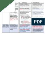 Tipos de Planificación CNEB 2019