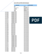 Alfa Laval PHE part numbers.pdf