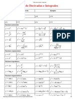 Tabla de Derivadas e Integrales