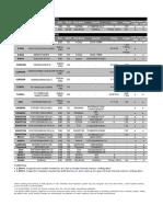 Intel g41 2dimm Module for Uatx Qvl