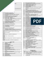 Family Code Provisions Summary