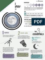 Moon Photography Cheat Sheet
