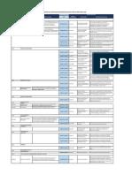 modificaciones_clasificador_gasto_2019.pdf
