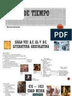 Linea de Tiempo Época Literarias (1)
