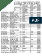 ENetDocspunjabpolicewritereaddataUploadFilesOtherFilesTeleListOffi.pdf