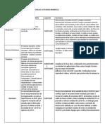 ACTIVIDAD 3 DEL SENA MANTENIMIENTO.docx