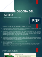 Microbiologia Del Suelo 1