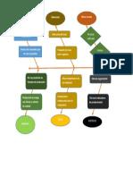 Diagrama Espina de pescado (1).pdf