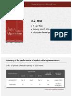 Lec17.1 Tries.pdf