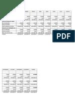 Presupuesto Jumex.s.a.