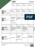 6. Product Roadmap Webshop