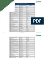 Distributivo de personal Parte 1.pdf
