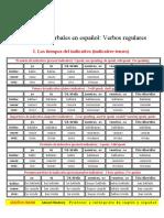60457896-فيما-يلي-جميع-الأزمنة-في-اللغة-الأسبانية-وطريقة-تصريفها-مع-الضمائر-الشخصية.pdf