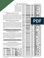 Veja lista de precatórios do GDF que serão pagos em maio de 2019