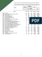 2016 Aspbi Table 1 - M_0