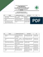 Hasil Monitoring, Evaluasi Dan Tindak Lanjut Mutu Klinis (JUNI)