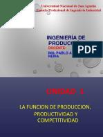 Unidad 1 -Produccion Productividad y Competitividad