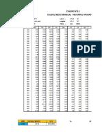 Data Del Rio San Juan