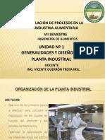 UNIDAD  1.-  GENERALIDADES Y DISEÑO DE PROCESOS