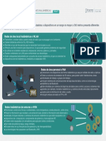 2. REDES INALÁMBRICAS.pdf