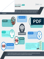 5. VENTAJAS DE LAS COMUNICACIONESINALÁMBRICAS.pdf