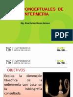 BASES CONCEPTUALES DE ENFERMERIA.ppt