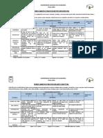 Rúbricas Presentación Oral y Mapa Conceptual
