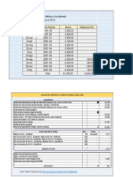 3 Caso Practico Impuesto 4 Ta Categoria