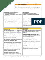 edu 155 desired results pdf
