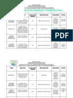 Cronograma Programa de Educacion Sexual y Reproductiva