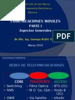Comunicaciones Móviles FIEE 2019-1 - Parte I