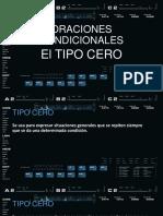 Condicionales Tipo 0.pptx