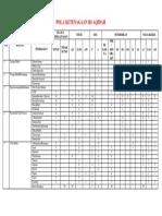 daftar pola ketenagaan rs.docx