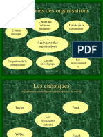 Les Theories Des Organisations 2