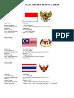 10 Negara Anggota ASEAN Lengkap