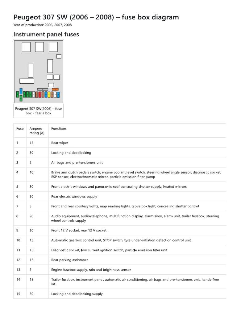 peugeot 307 sw (2006 - 2008) - fuse box diagram - auto genius  scribd