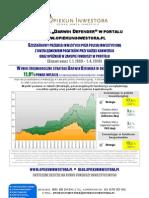 Strategia Darwin Defender(1999-2010) Przebieg Inwestycji