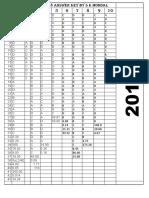 SOM 2018 Workbook  Answer Key By S K Mondal.pdf