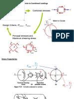 8 mohar circle torsion and axial.pdf