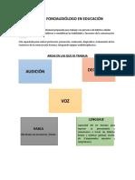 ROL DEL FONOAUDIOLOGO EN EDUCACION.docx