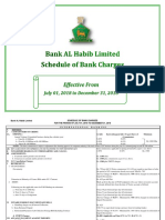 Bank Al Habib Schedule of Charges