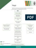 Ruta sugerida - pedagogia.pdf