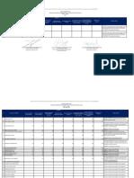 Cuadro Final Etapa II Proceso de Encargos en Cargos Directivos y de Especialistas en Educacin