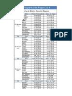 CRONOGRAMA vencimientos TSN 2019.pdf