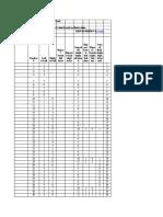 Number Data Interpretation 0 to 999