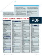 Airliner Census 2015