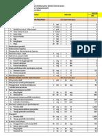 Form Rab Pkw 2018 Revisi Kirim Laporan Awal